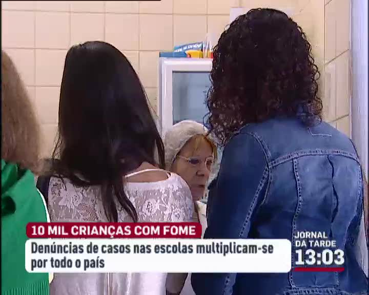 Há mais de dez mil crianças com fome em Portugal