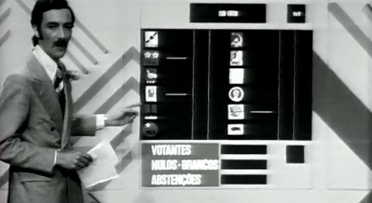Eleições para a Assembleia Constituinte