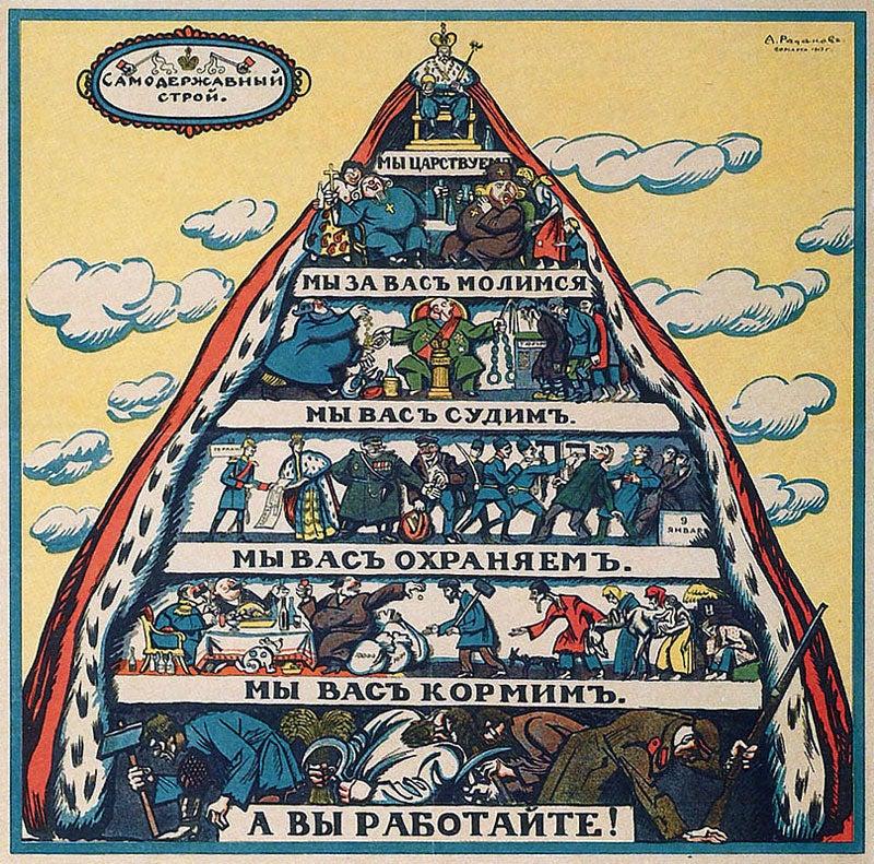 """""""O sistema autocrático"""". A. Radakov - 1917"""