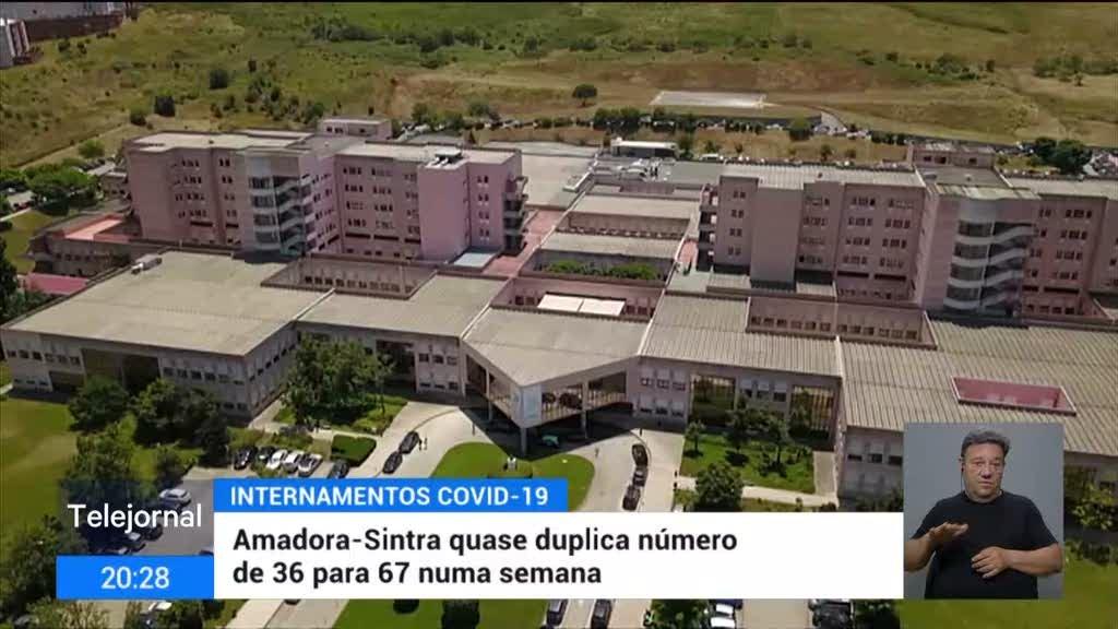 Covid-19. Mais internados na maioria dos hospitais da Grande Lisboa