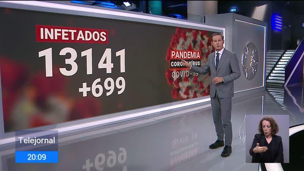 Número de óbitos em Portugal voltou a aumentar