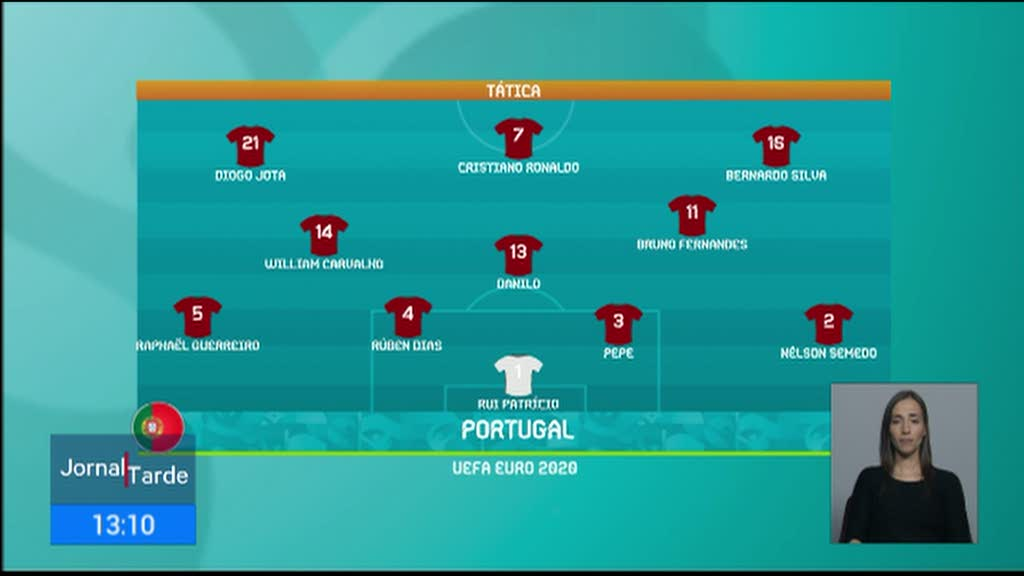 Portugal deverá entrar em campo com o mesmo onze inicial