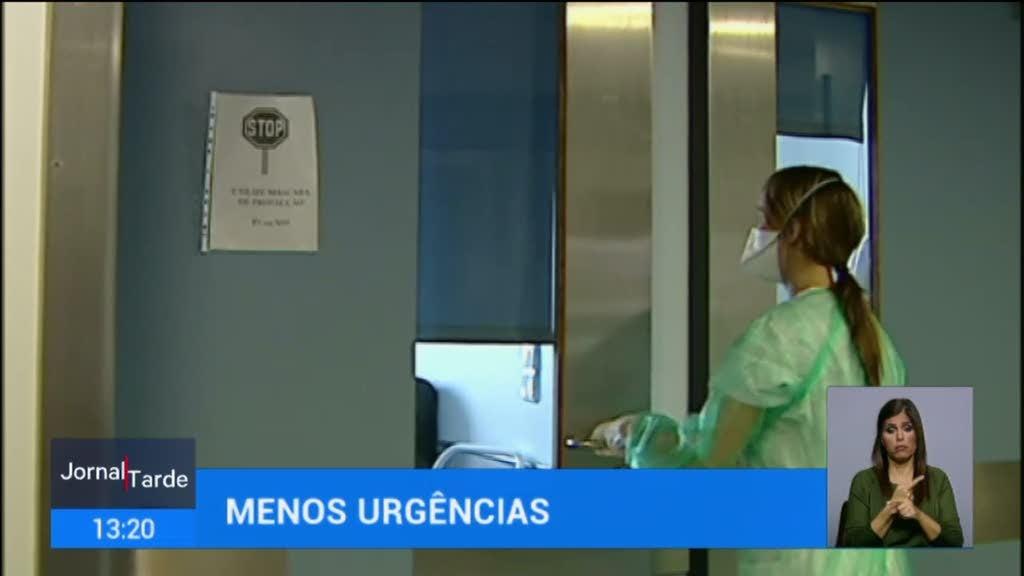 Médicos alarmados com quebra na procura de urgências ou recurso ao 112