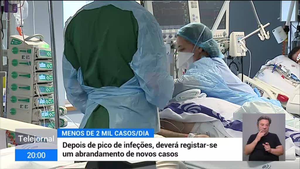Restrições vão levar a descida de casos de Covid em dezembro prevê CEPCD