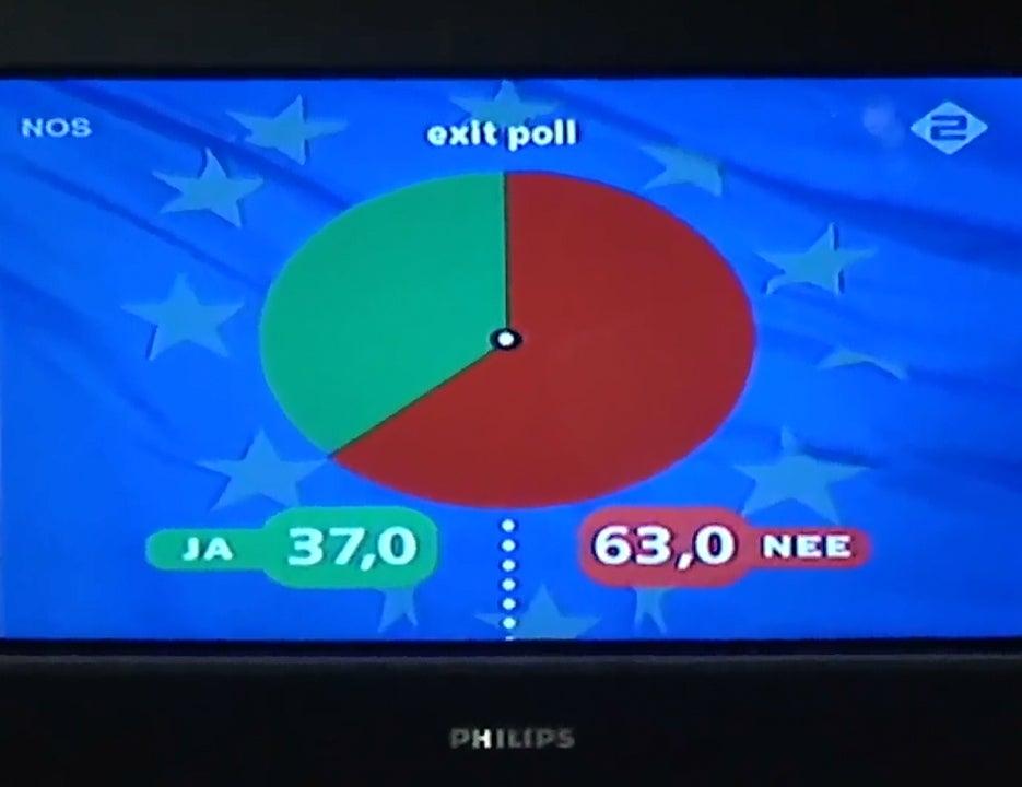 Impasse na Europa. Referendos rejeitam Constituição
