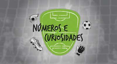 I Liga de futebol - 25 treinadores