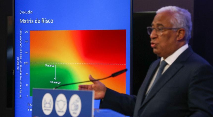 Na semana passada, após a reunião do Conselho de Ministros, António Costa avisou que os concelhos acima do limiar de risco poderiam não avançar na próxima fase do desconfinamento