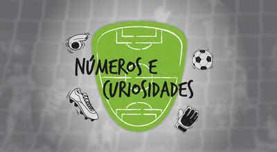Números e Curiosidades - Antevisão do Portugal-Alemanha