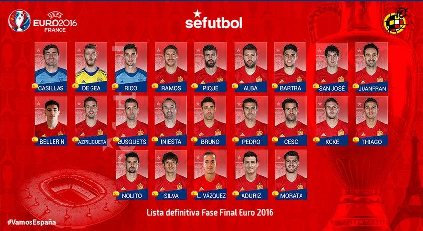 e1e02301eaaa6 Euro2016  Espanha defende título sem Isco nem Saúl Ñiguez