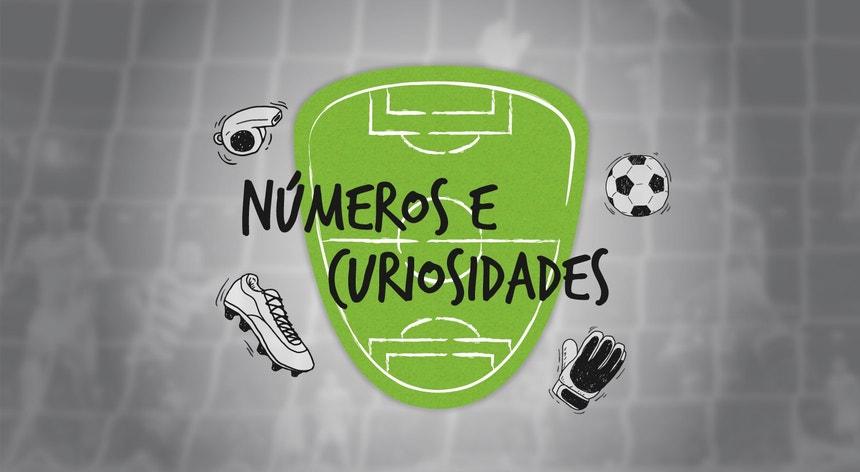 A jornada 29 da I Liga - Números e Curiosidades