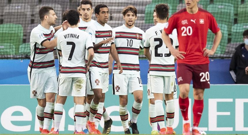 Suica Portugal O Euro Sub 21 Em Direto
