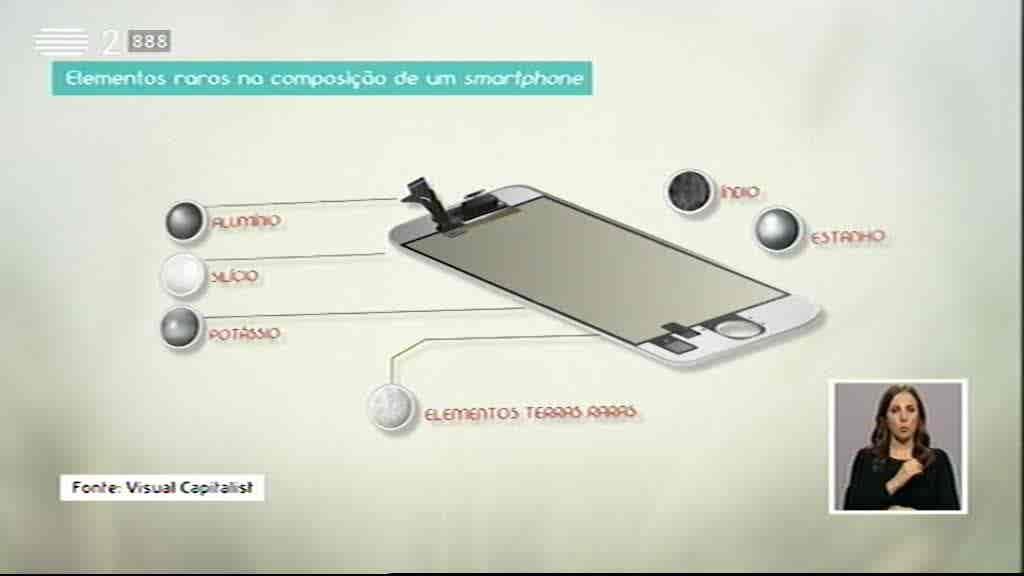 Estarão as Novas Tecnologias Comprom...
