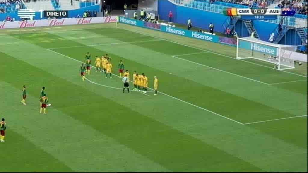 Camarões x Austrália + Alemanha x Ch...