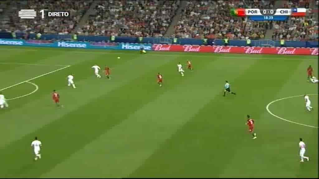 Portugal x Chile...