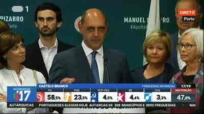 Eleições Autárquicas 2017 - Hora Decisiv