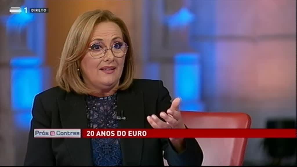 20 Anos do Euro