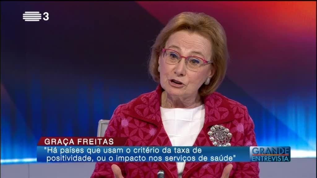 Graça Freitas