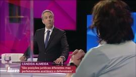 Qual Será o Impacto da Operação Marquês na Justiça Portuguesa?